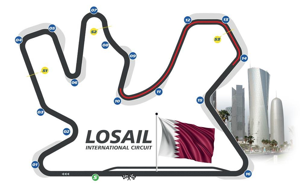 План карта гоночная трасса Катара